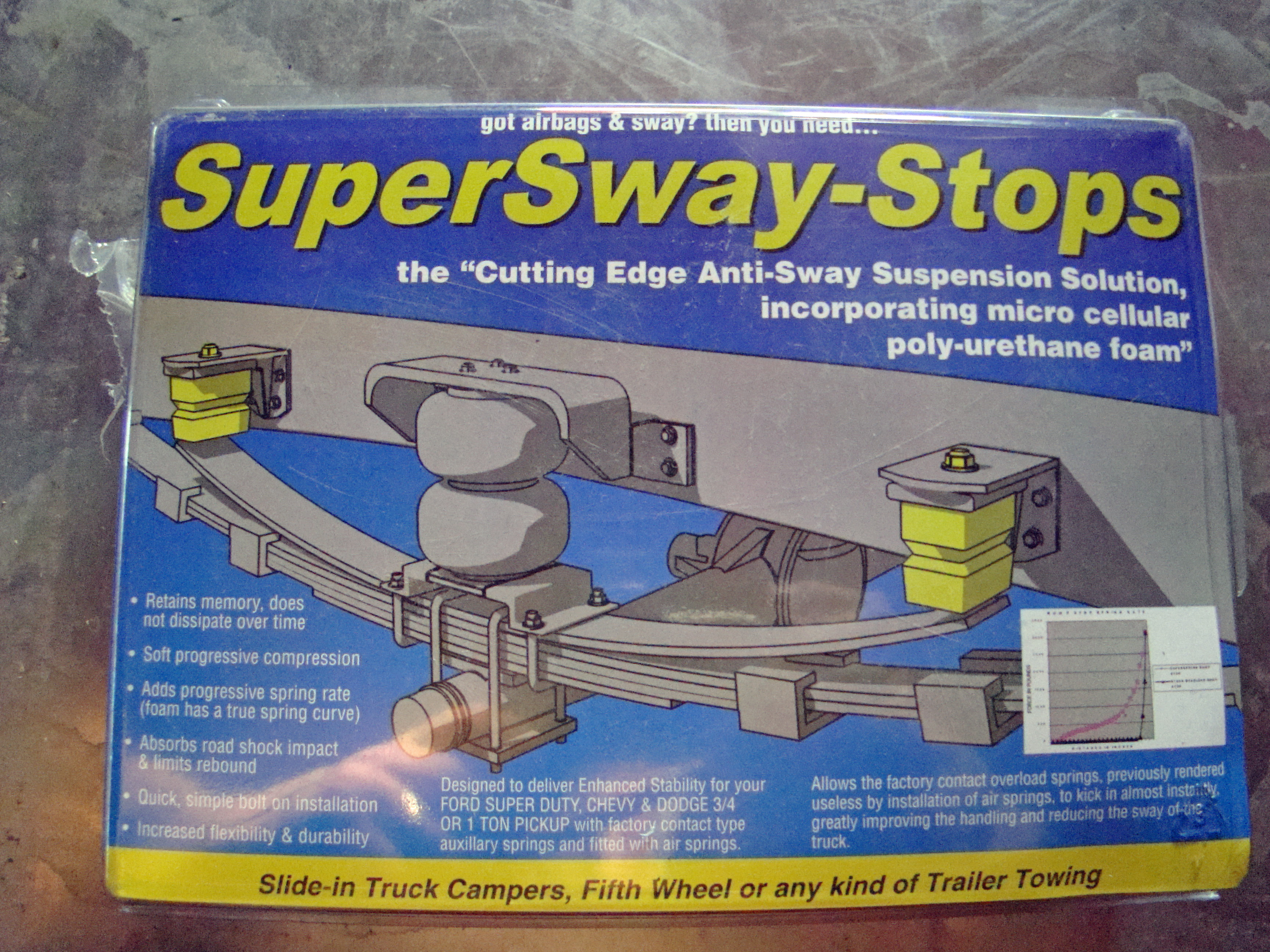 Quot Supersprings Application Chart Rear Truck Springs